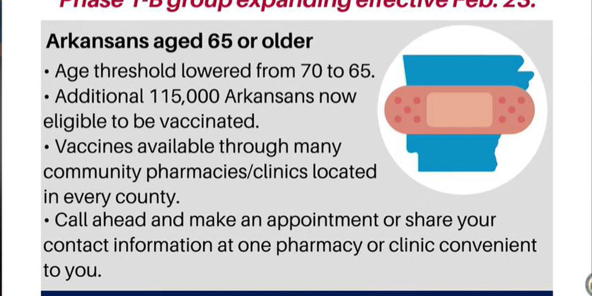 Arkansas expands vaccinations to 65+; adds 115k to those eligible