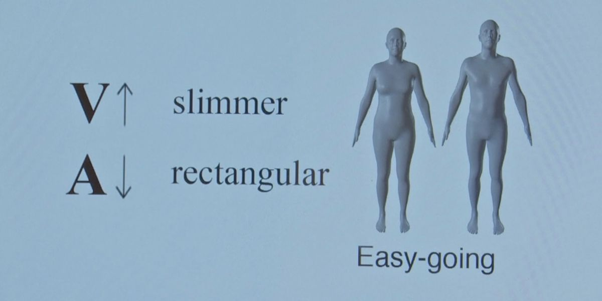Study looks at body shapes, perceptions