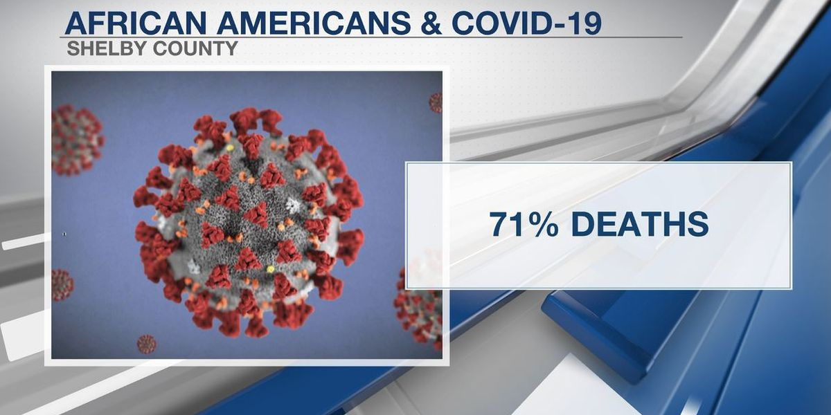 Black Americans being infected, dying at much higher rates from COVID-19