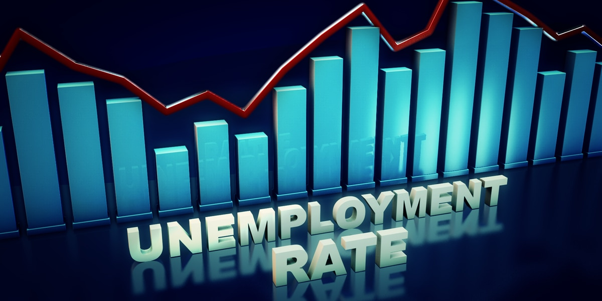 Missouri jobless rate more than doubles to 9.7% due to virus