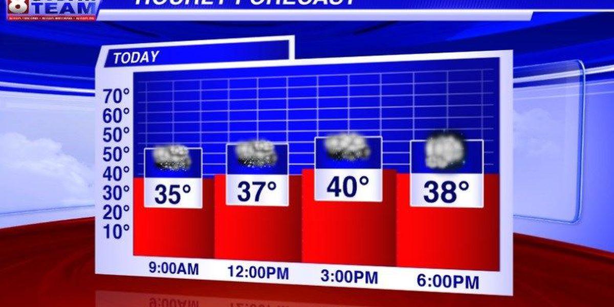 Mixed precipitation possible Friday, no accumulation expected