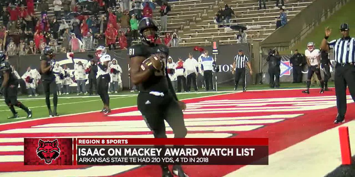 Red Wolves in 60: Javonis Isaac and Jacob Still honored as Watch List Season continues