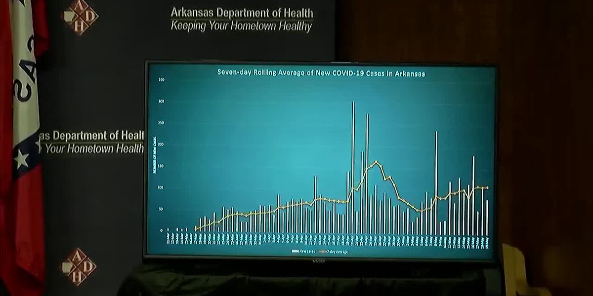 FULL BRIEFING: Arkansas daily COVID-19 update for 5/20