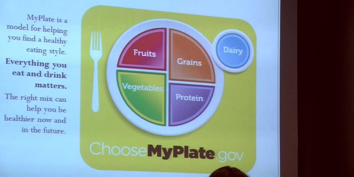 USDA released new healthy plate