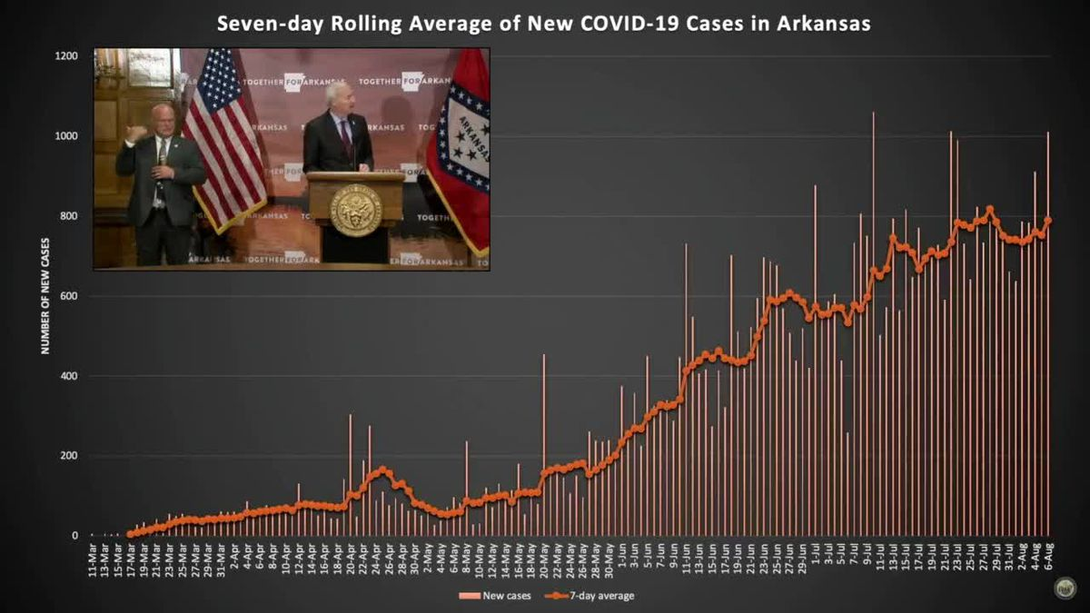 """GOV: """"NEA now the area of concern,"""" for increased COVID-19 cases; Teachers get COVID sick leave"""