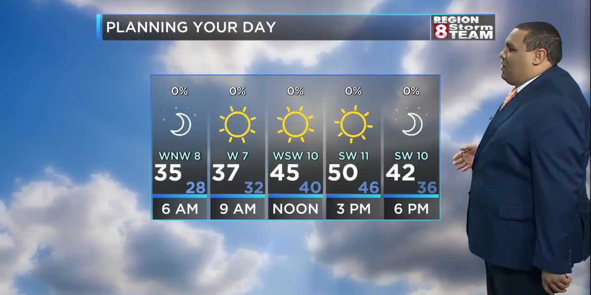 Feb. 22: Warm and sun-filled day