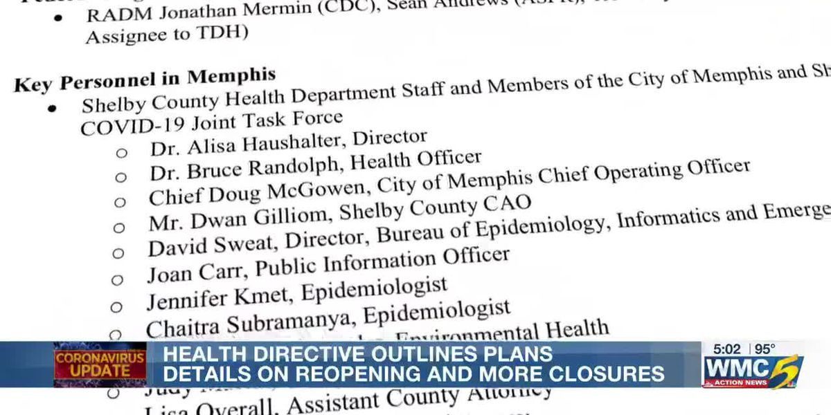 Shelby County released new health directive, outlines 'tripwires'
