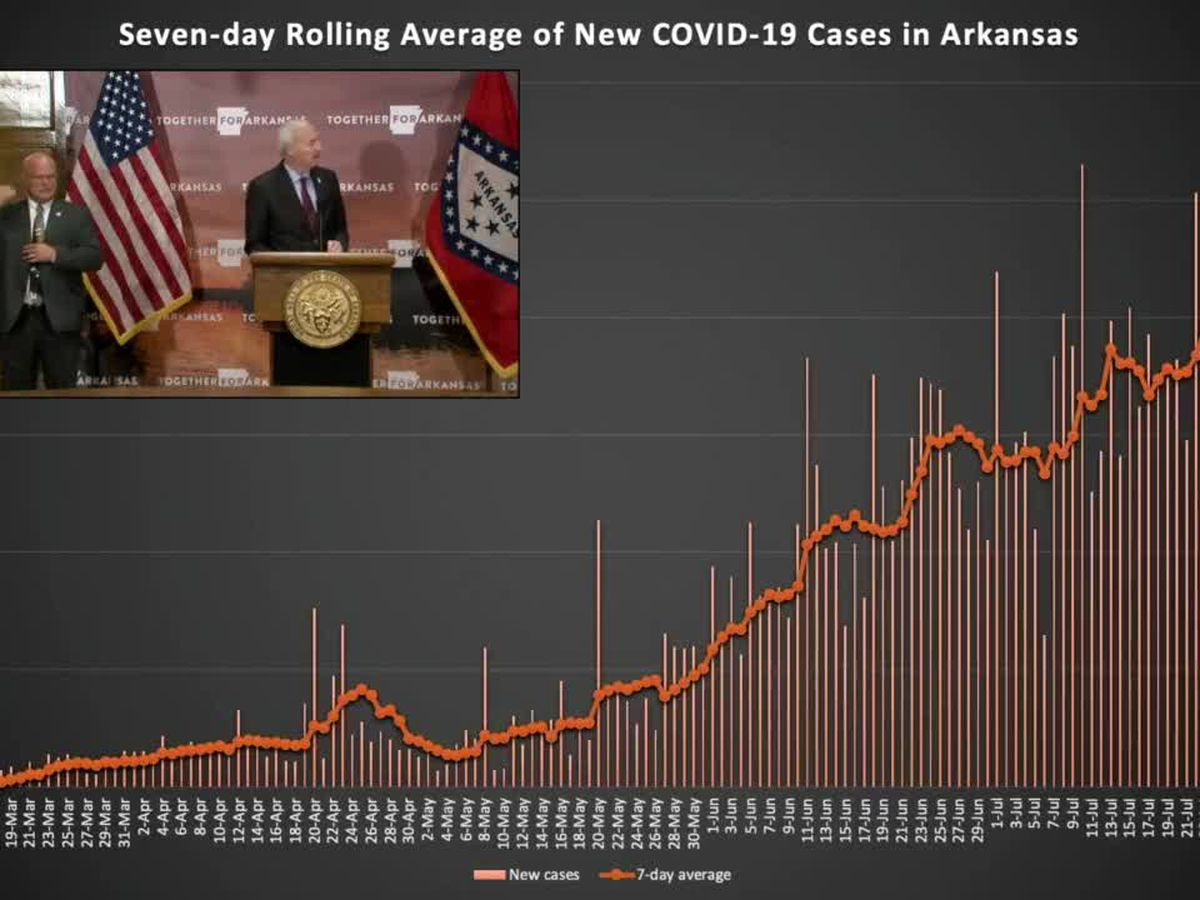 "GOV: ""NEA now the area of concern,"" for increased COVID-19 cases; Teachers get COVID sick leave"