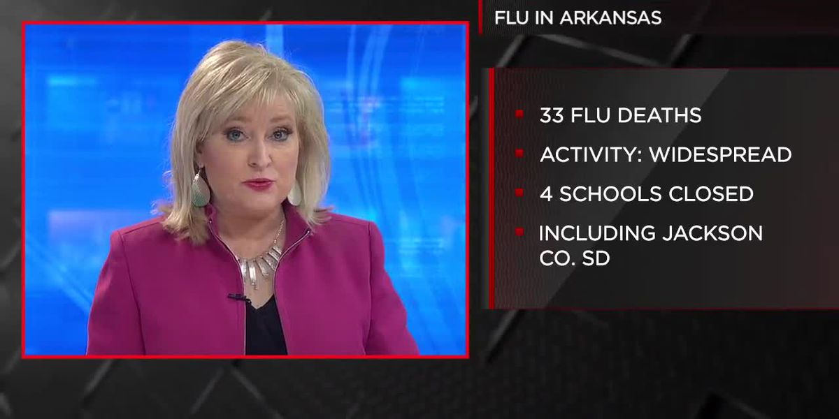 Flu claims 6 more lives in one week in Arkansas